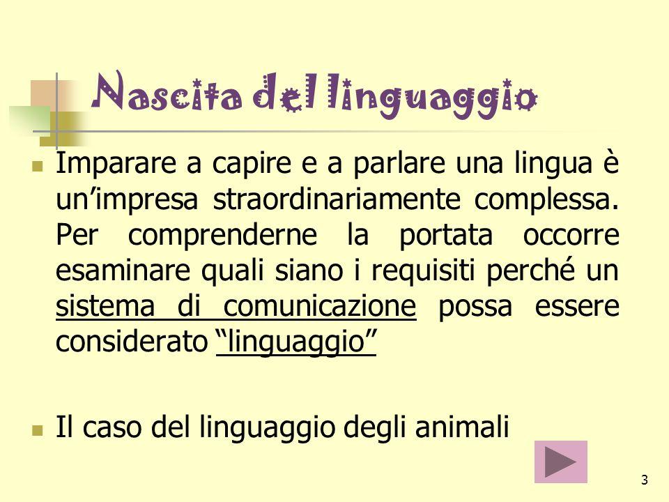 Nascita del linguaggio