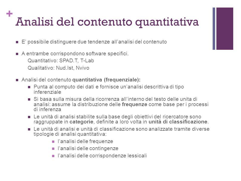 Analisi del contenuto quantitativa