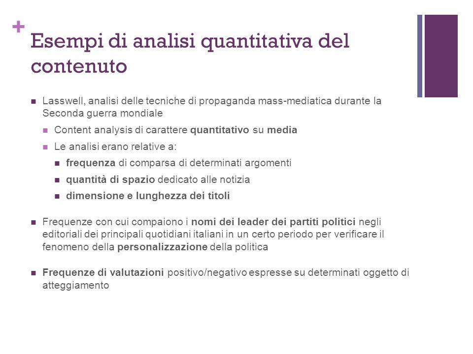 Esempi di analisi quantitativa del contenuto