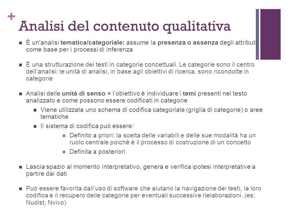 Analisi del contenuto qualitativa