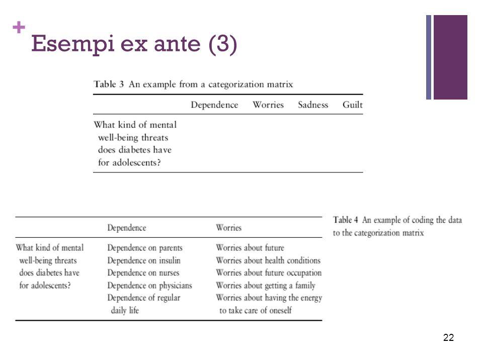 Esempi ex ante (3) 22