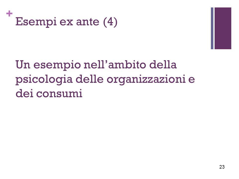 Esempi ex ante (4) Un esempio nell'ambito della psicologia delle organizzazioni e dei consumi 23