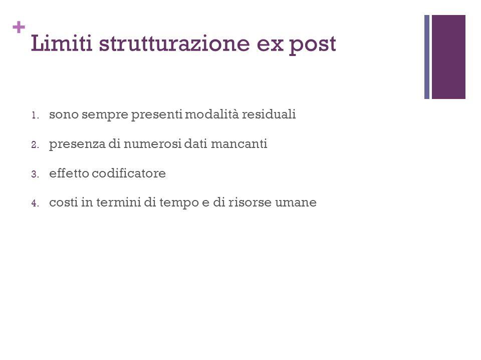 Limiti strutturazione ex post