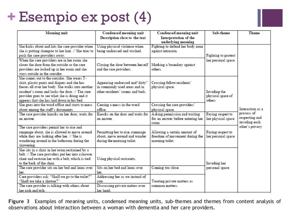 Esempio ex post (4) 32
