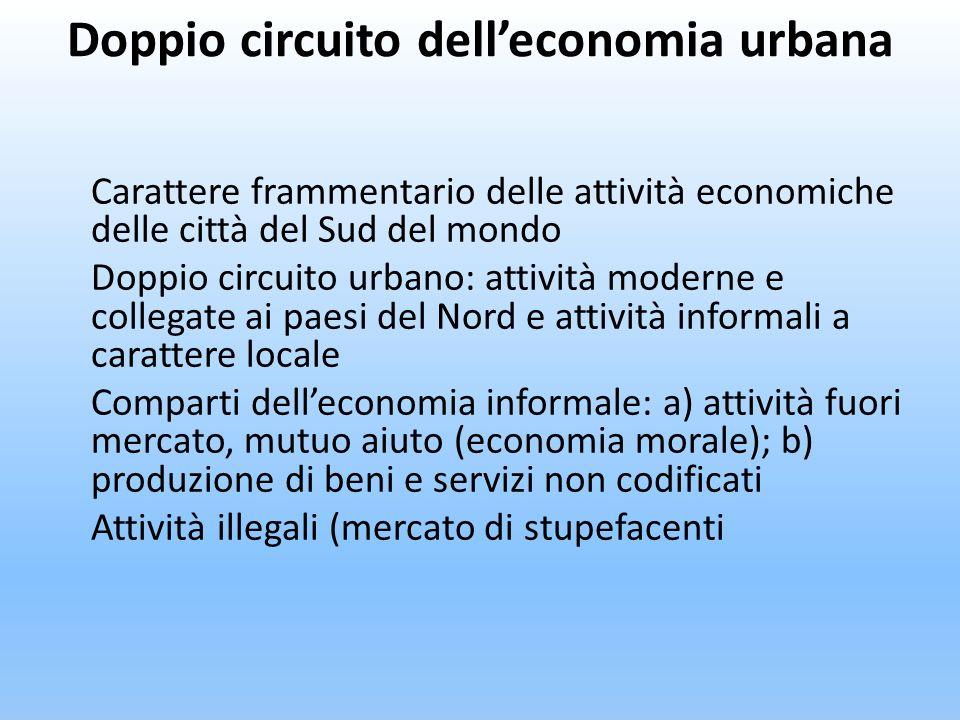 Doppio circuito dell'economia urbana