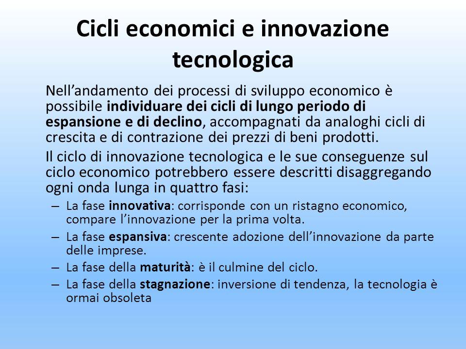 Cicli economici e innovazione tecnologica