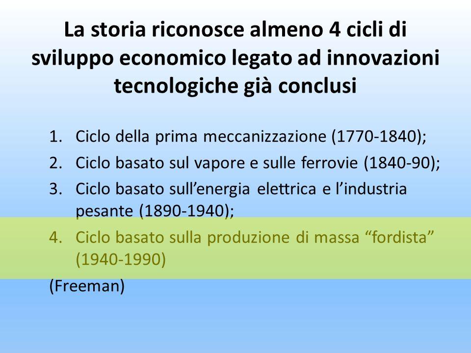 La storia riconosce almeno 4 cicli di sviluppo economico legato ad innovazioni tecnologiche già conclusi