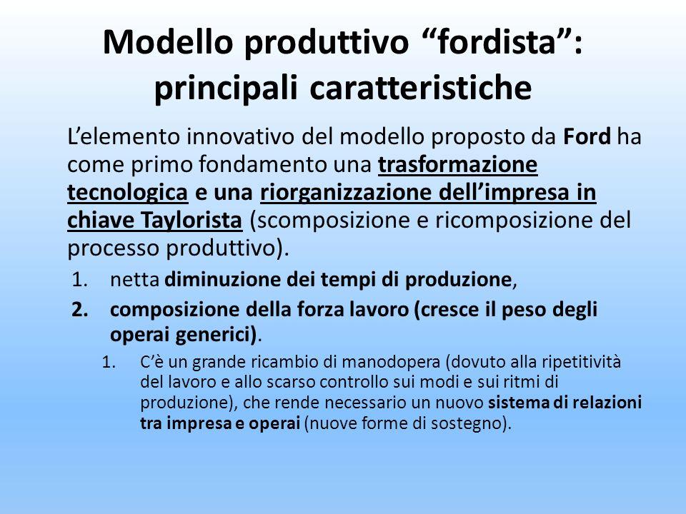 Modello produttivo fordista : principali caratteristiche