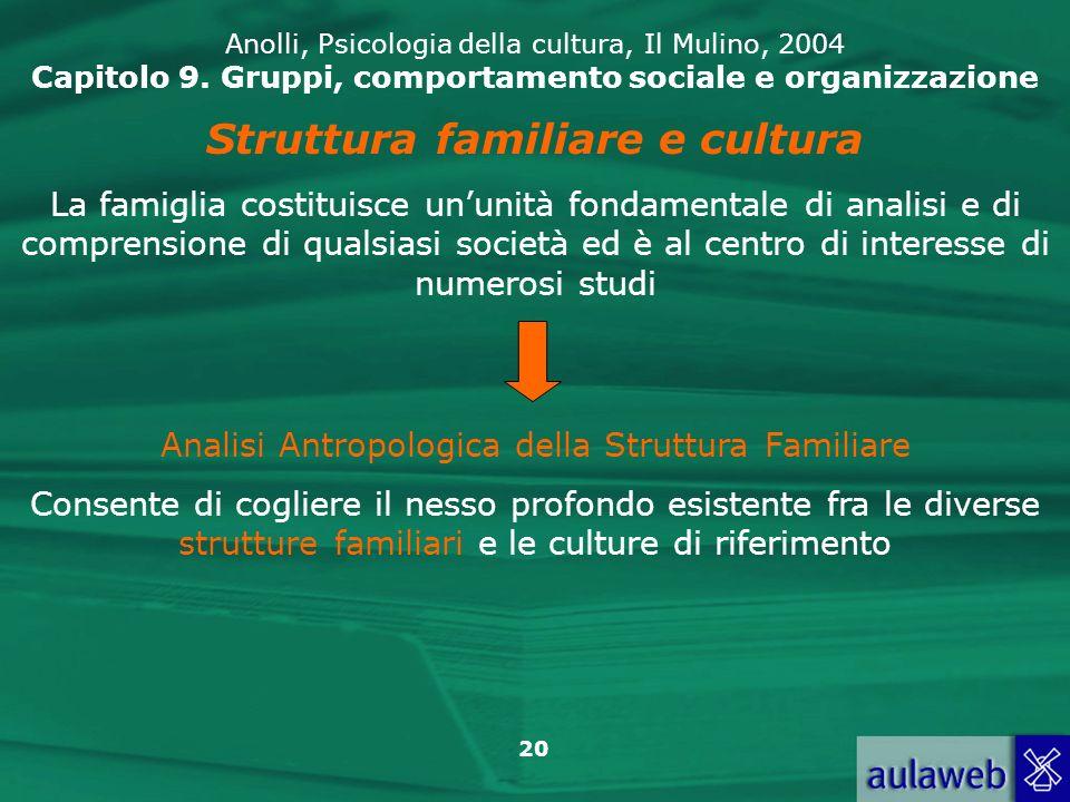 Struttura familiare e cultura