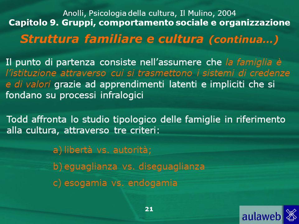 Struttura familiare e cultura (continua…)