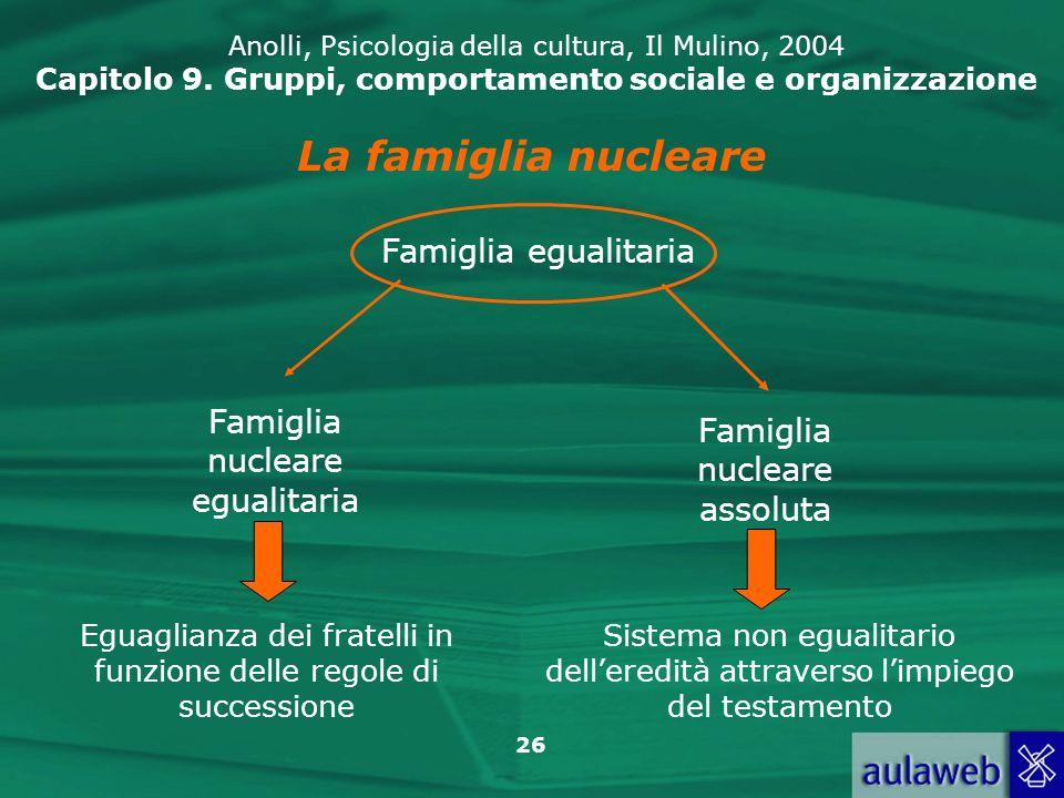 La famiglia nucleare Famiglia egualitaria