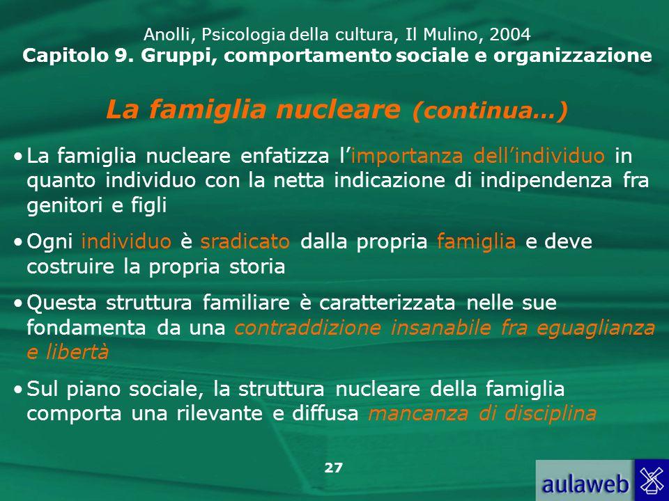 La famiglia nucleare (continua…)