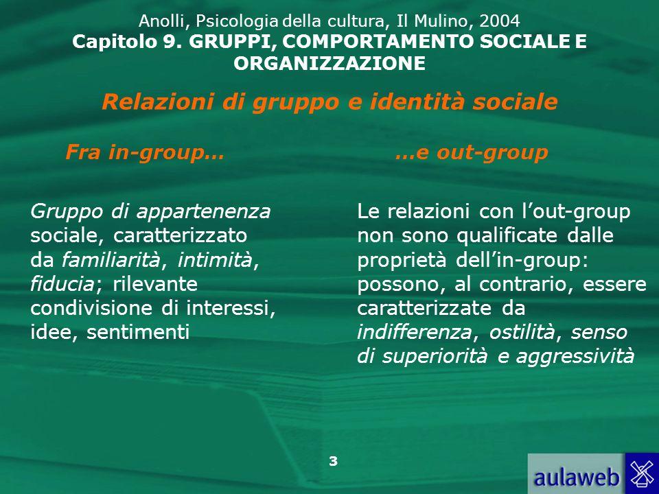 Relazioni di gruppo e identità sociale