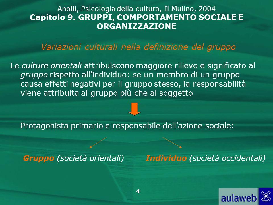 Variazioni culturali nella definizione del gruppo