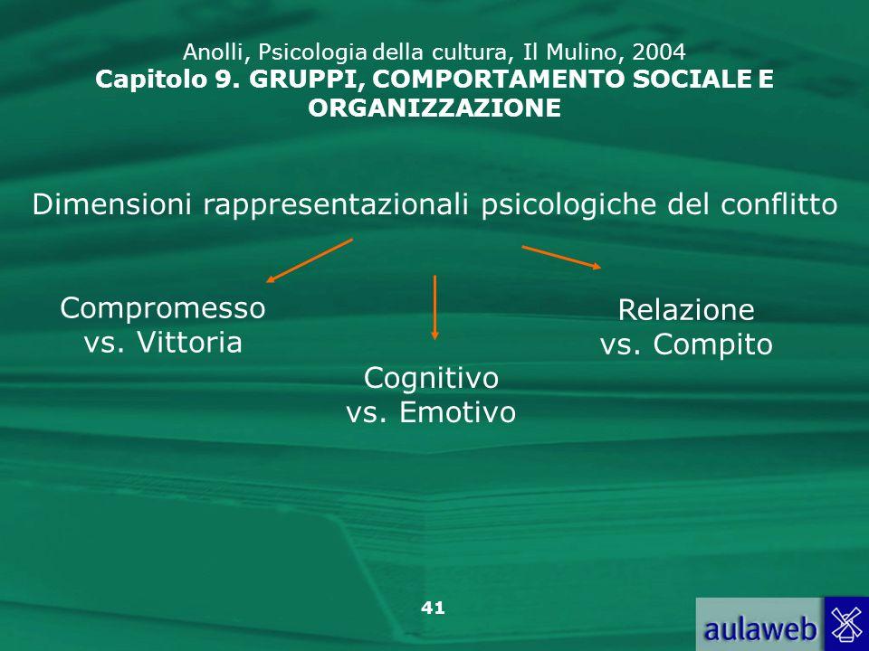 Dimensioni rappresentazionali psicologiche del conflitto