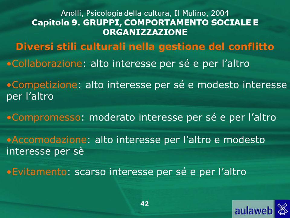 Diversi stili culturali nella gestione del conflitto