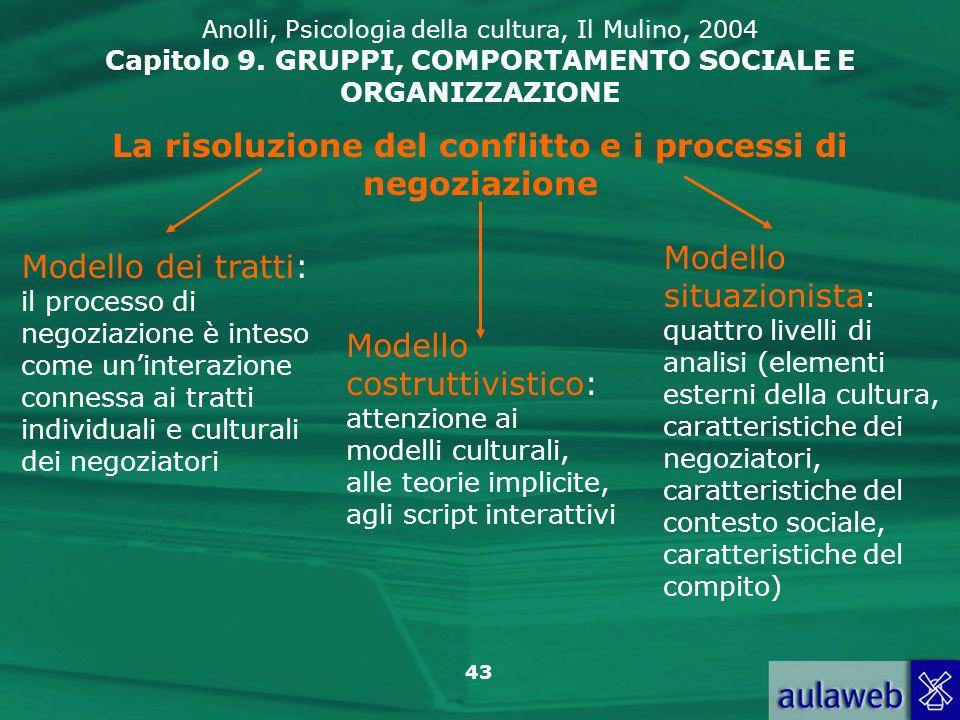 La risoluzione del conflitto e i processi di negoziazione