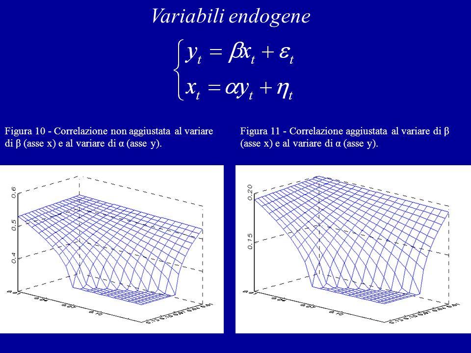 Variabili endogene Figura 10 - Correlazione non aggiustata al variare di β (asse x) e al variare di α (asse y).