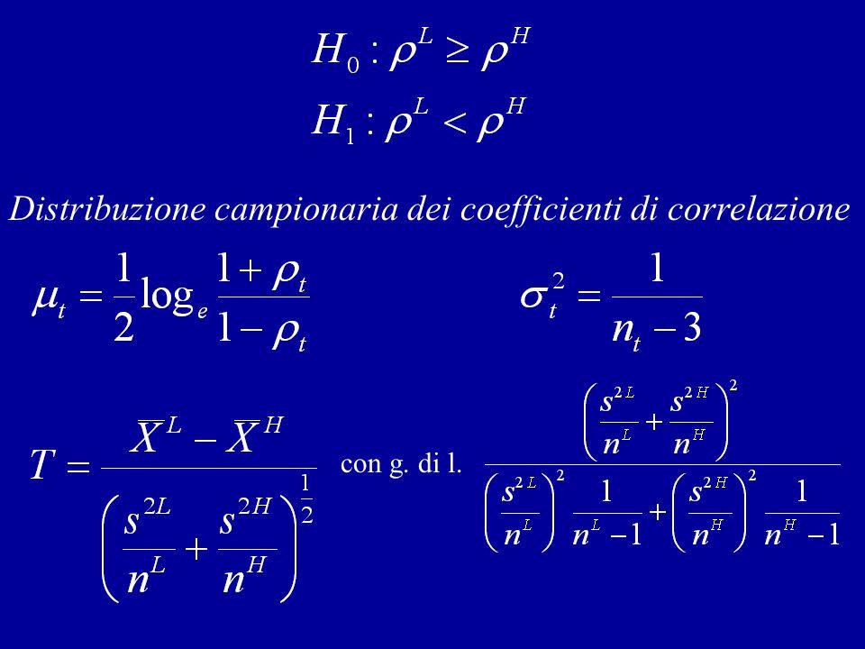 Distribuzione campionaria dei coefficienti di correlazione