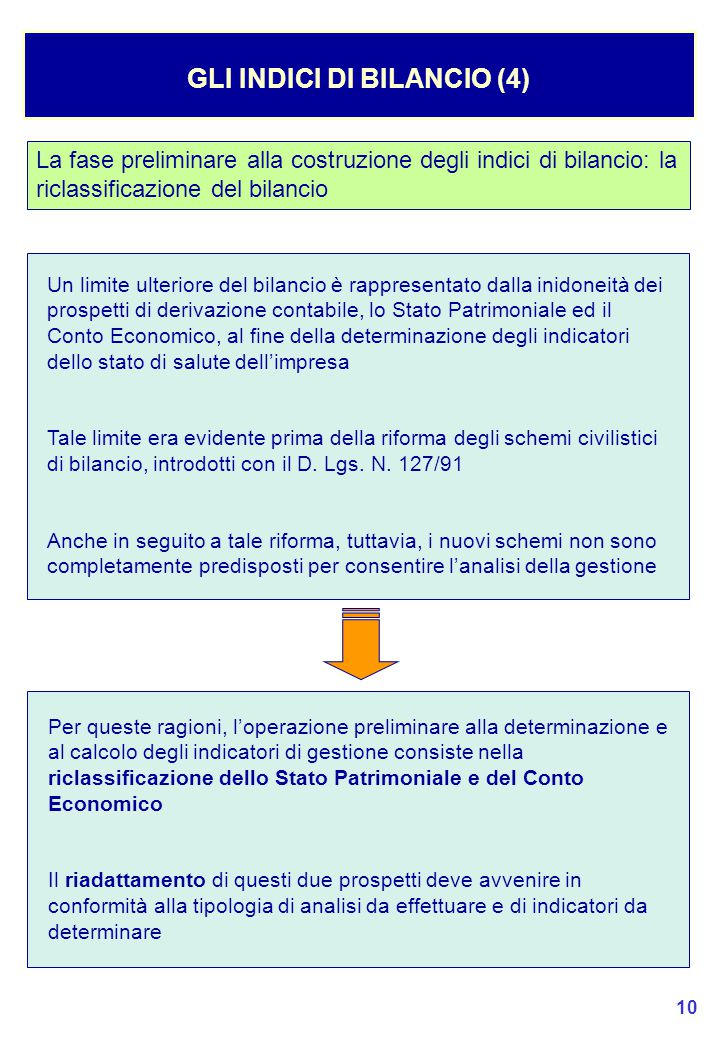 GLI INDICI DI BILANCIO (4)
