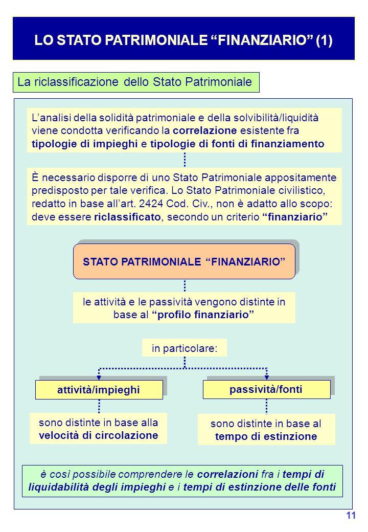LO STATO PATRIMONIALE FINANZIARIO (1)