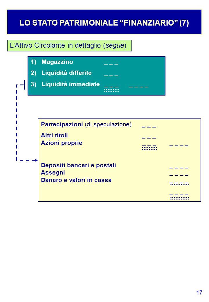 LO STATO PATRIMONIALE FINANZIARIO (7)