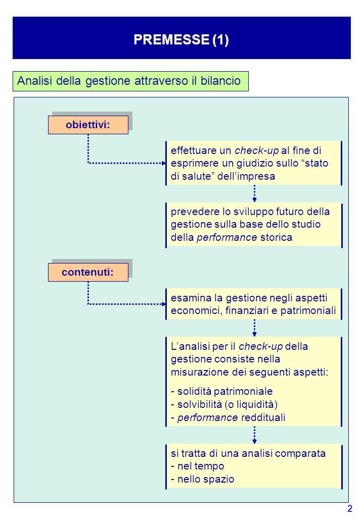 PREMESSE (1) Analisi della gestione attraverso il bilancio obiettivi: