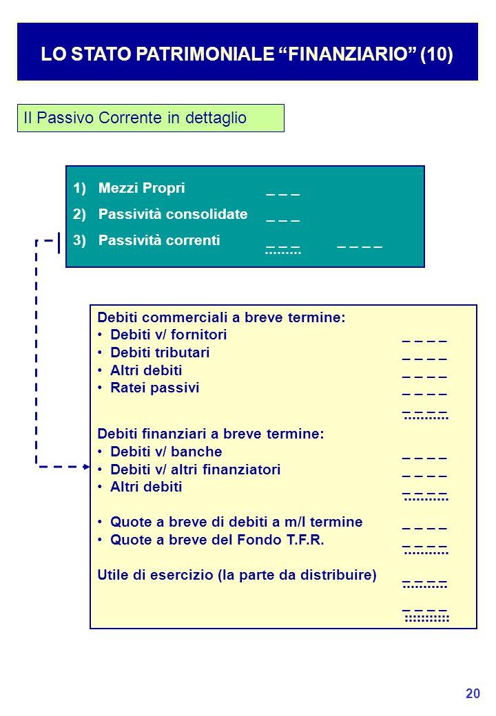 LO STATO PATRIMONIALE FINANZIARIO (10)