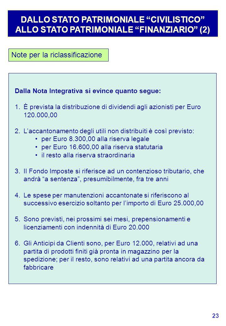DALLO STATO PATRIMONIALE CIVILISTICO ALLO STATO PATRIMONIALE FINANZIARIO (2)