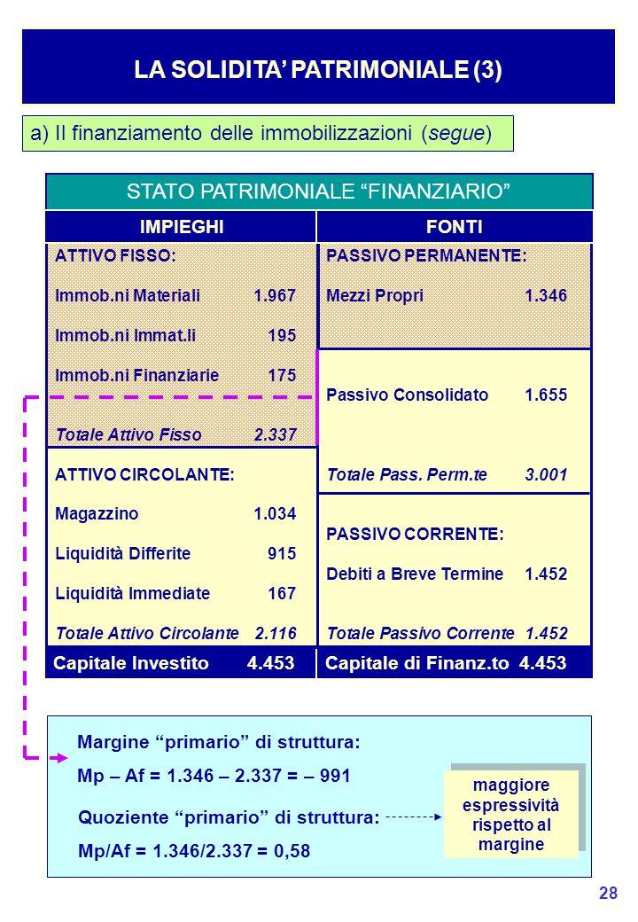 LA SOLIDITA' PATRIMONIALE (3)