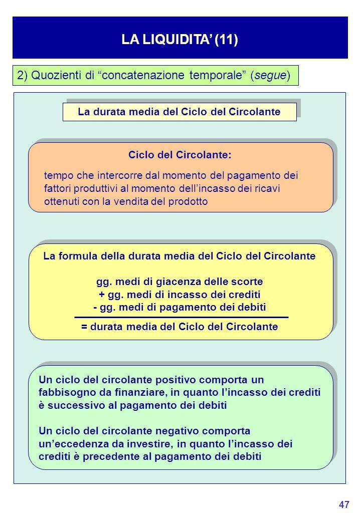 LA LIQUIDITA' (11) 2) Quozienti di concatenazione temporale (segue)