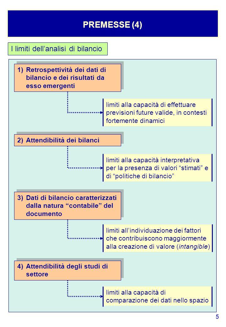 PREMESSE (4) I limiti dell'analisi di bilancio