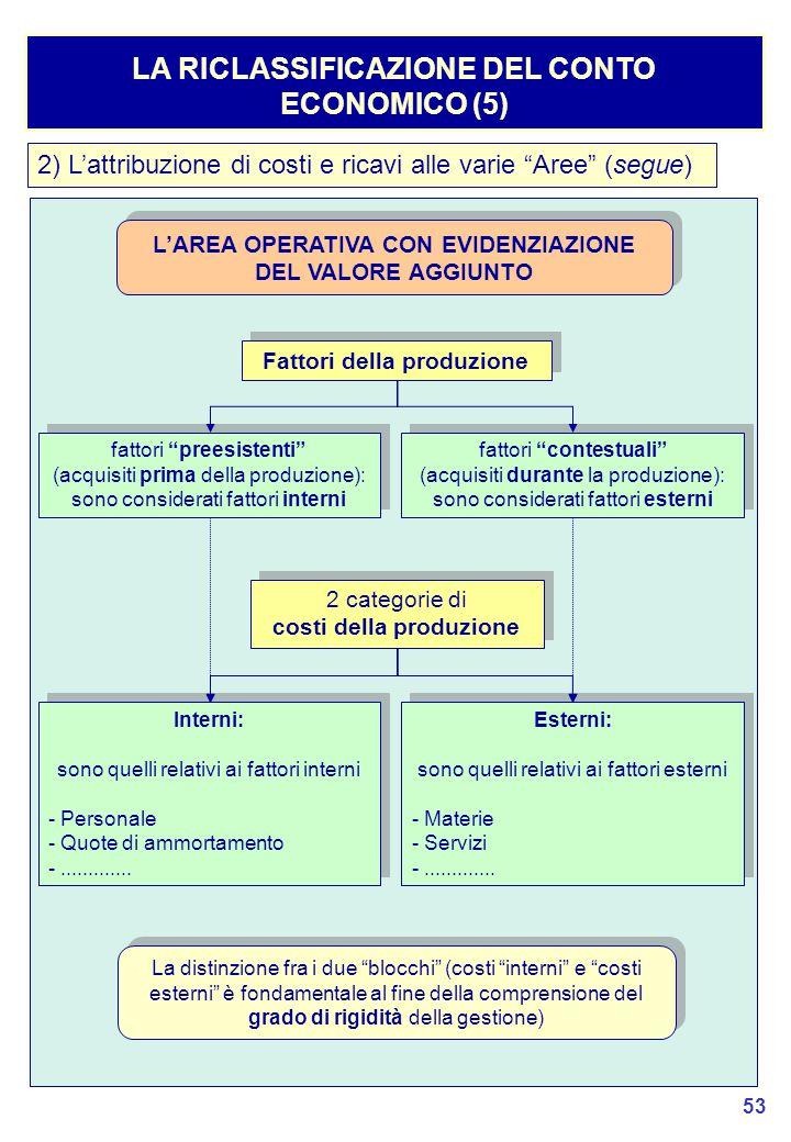 LA RICLASSIFICAZIONE DEL CONTO ECONOMICO (5)