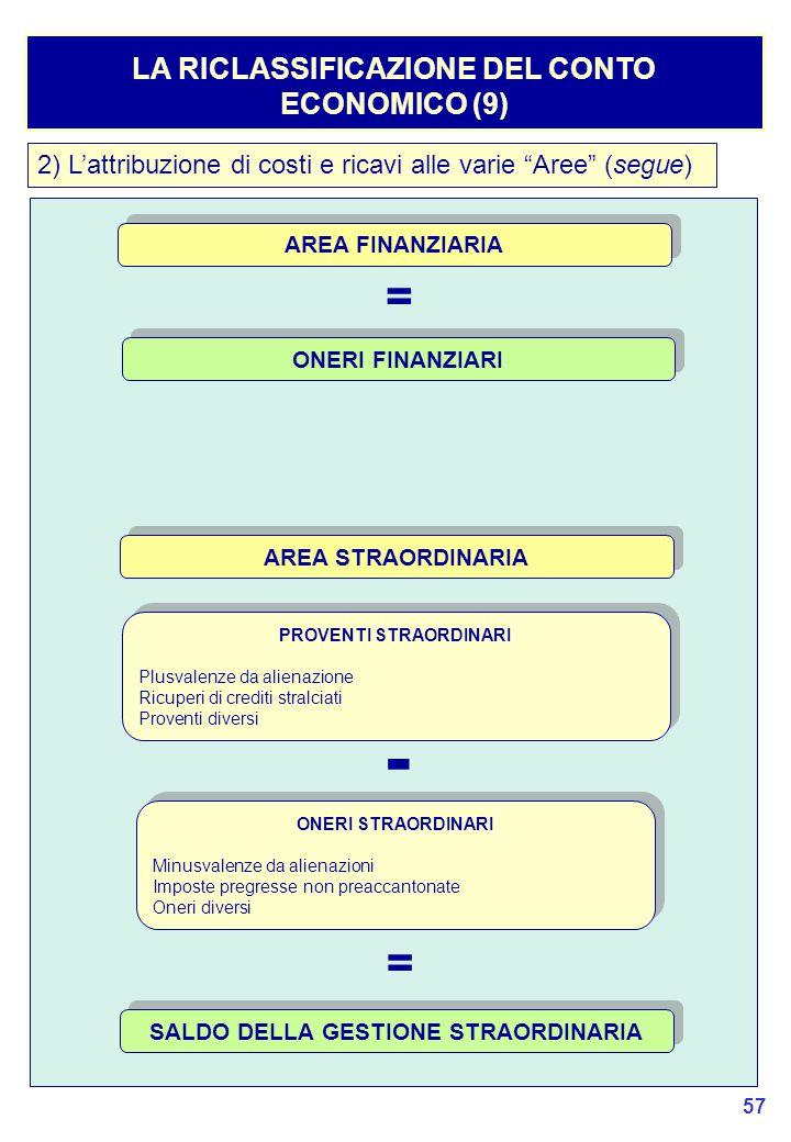 - = = LA RICLASSIFICAZIONE DEL CONTO ECONOMICO (9)