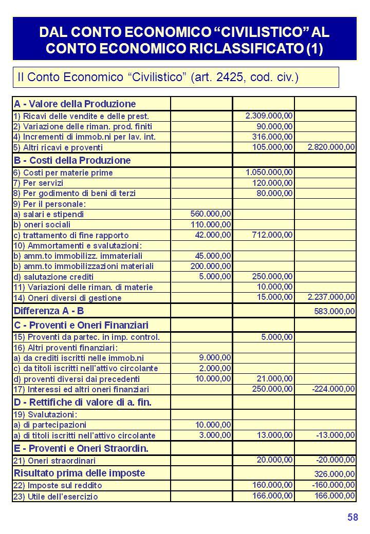 DAL CONTO ECONOMICO CIVILISTICO AL CONTO ECONOMICO RICLASSIFICATO (1)