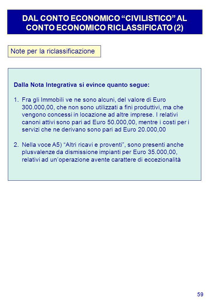 DAL CONTO ECONOMICO CIVILISTICO AL CONTO ECONOMICO RICLASSIFICATO (2)