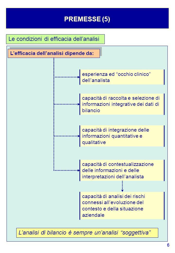 PREMESSE (5) Le condizioni di efficacia dell'analisi
