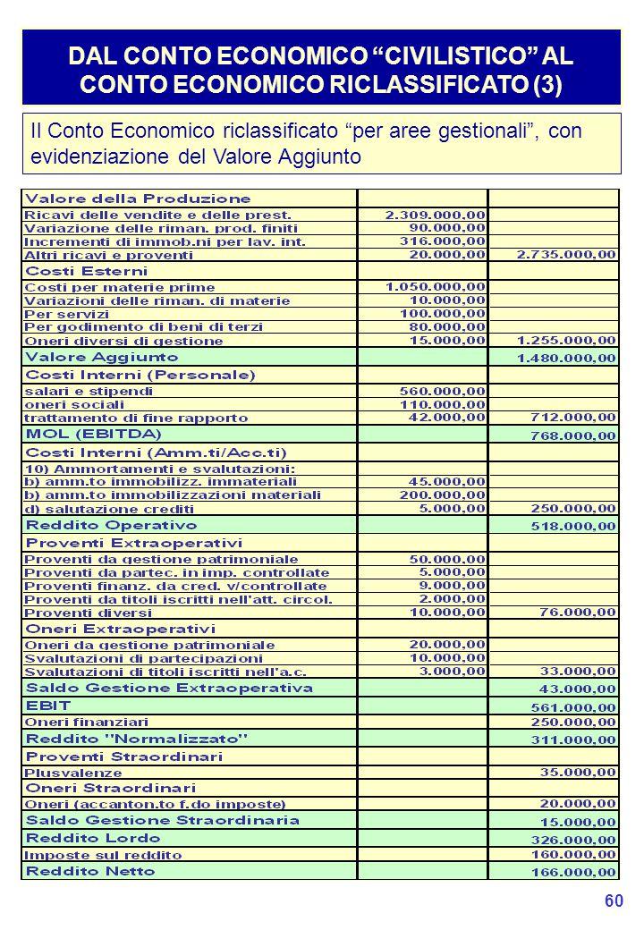 DAL CONTO ECONOMICO CIVILISTICO AL CONTO ECONOMICO RICLASSIFICATO (3)