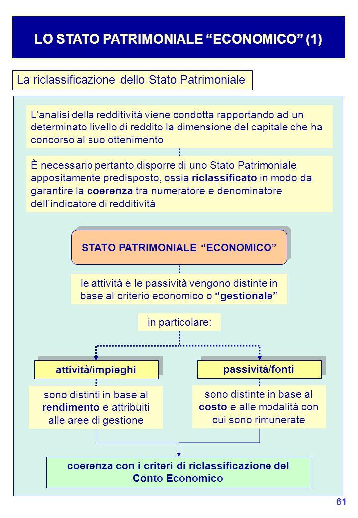 LO STATO PATRIMONIALE ECONOMICO (1)