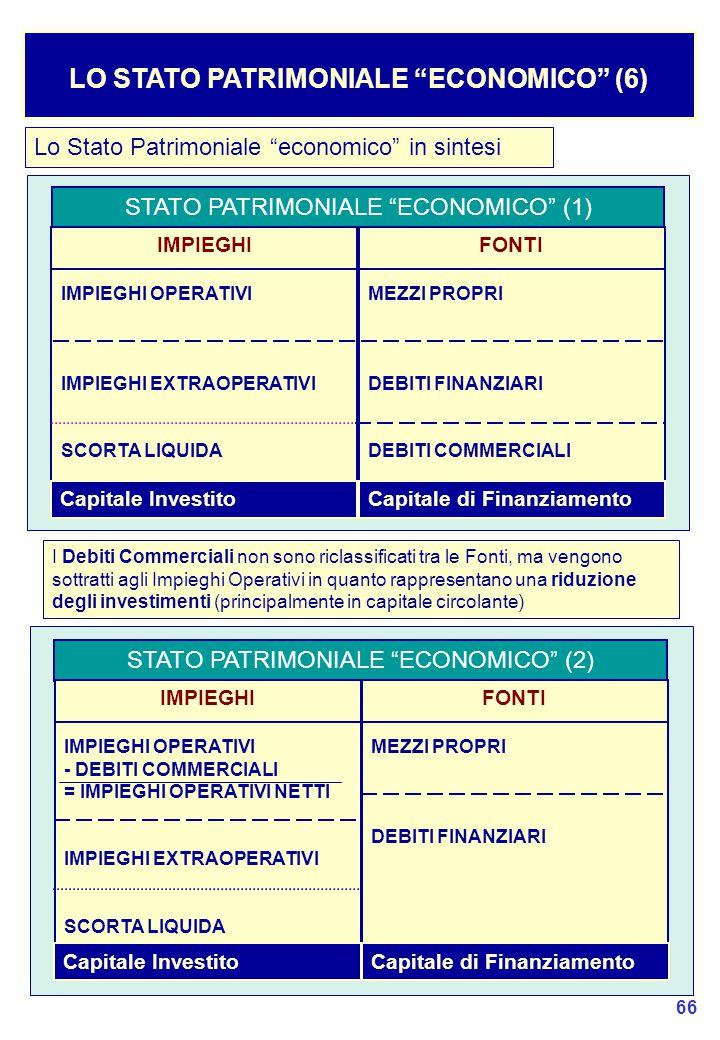 LO STATO PATRIMONIALE ECONOMICO (6)