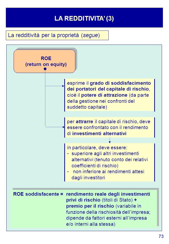 LA REDDITIVITA' (3) ● La redditività per la proprietà (segue) ROE