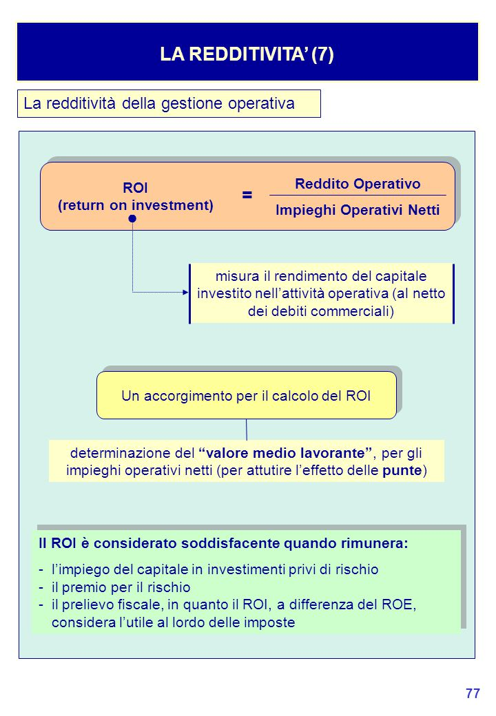 (return on investment) Impieghi Operativi Netti