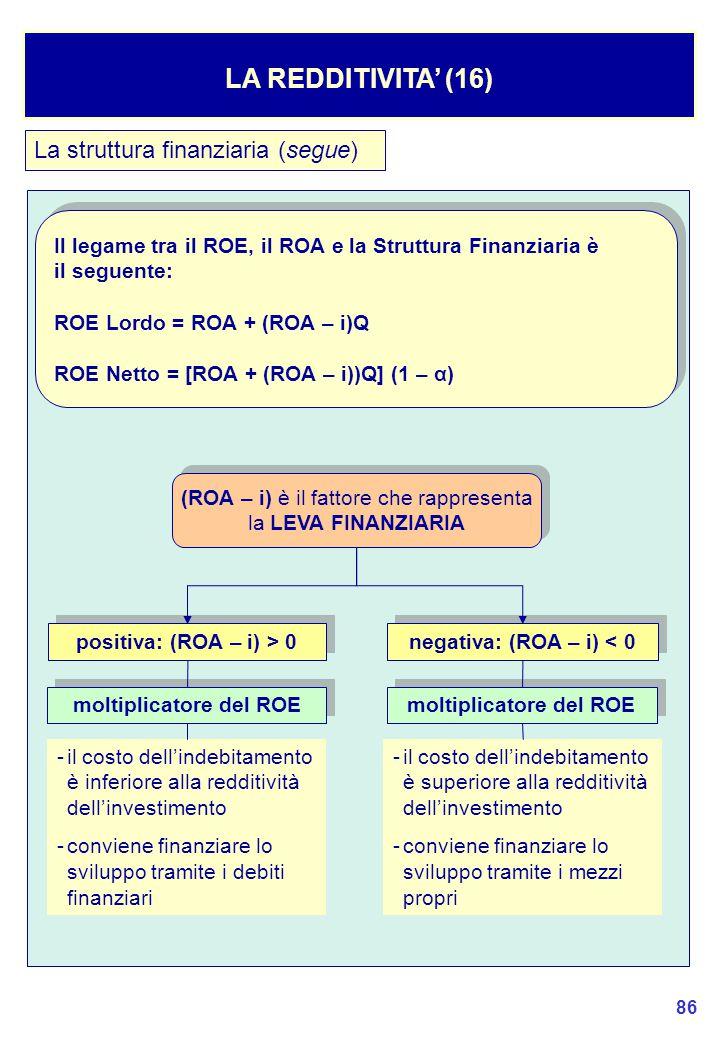 LA REDDITIVITA' (16) La struttura finanziaria (segue)
