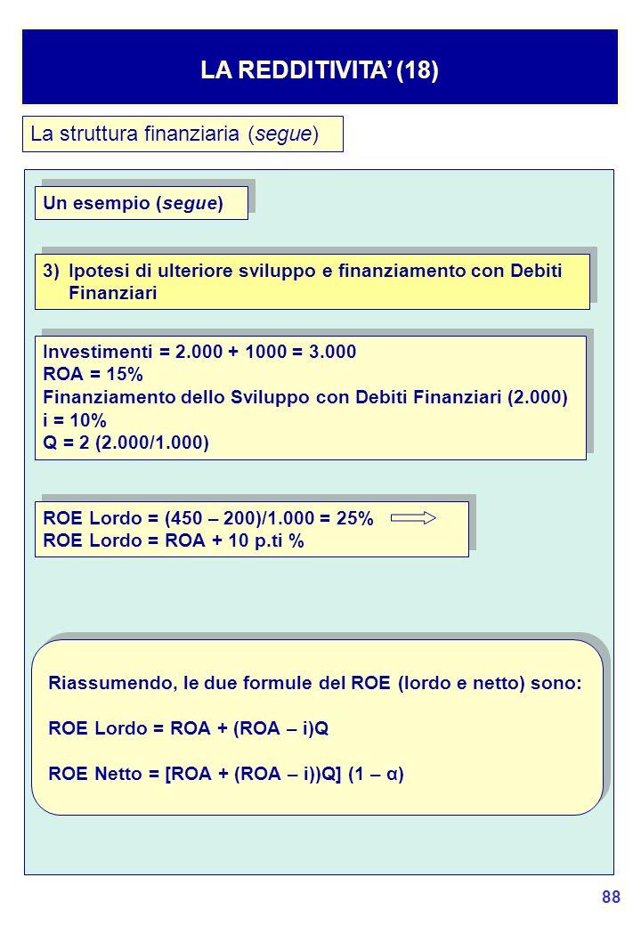 LA REDDITIVITA' (18) La struttura finanziaria (segue)