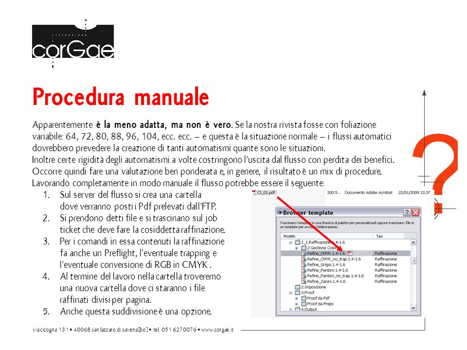 Procedura manuale