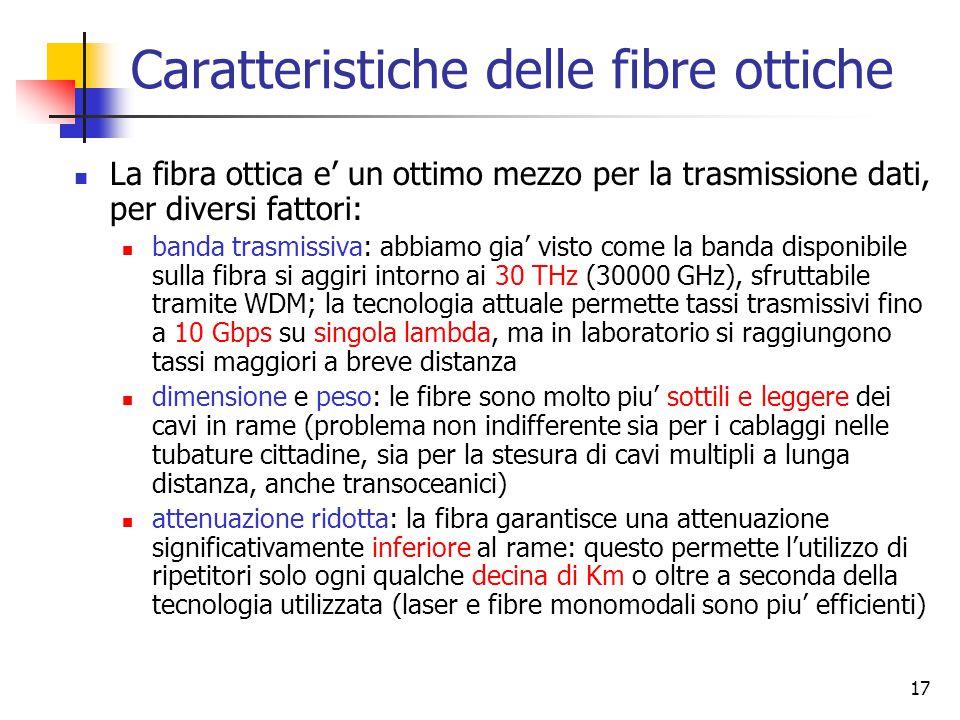 Caratteristiche delle fibre ottiche