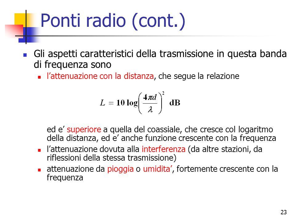 Ponti radio (cont.) Gli aspetti caratteristici della trasmissione in questa banda di frequenza sono.
