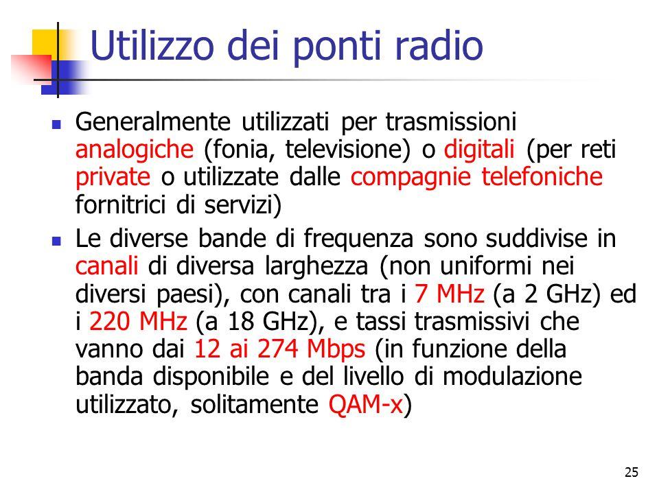 Utilizzo dei ponti radio