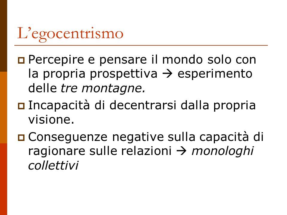 L'egocentrismo Percepire e pensare il mondo solo con la propria prospettiva  esperimento delle tre montagne.