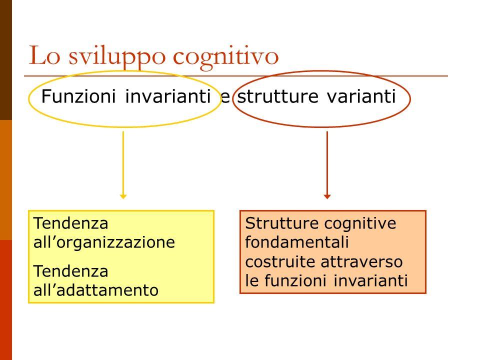 Lo sviluppo cognitivo Funzioni invarianti e strutture varianti